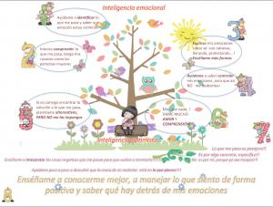 Realizado por Eva M. Cuadro Ramírez